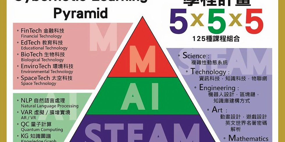 美國柏克萊AI應用暨5x5x5學程訓練 公開說明會 0518