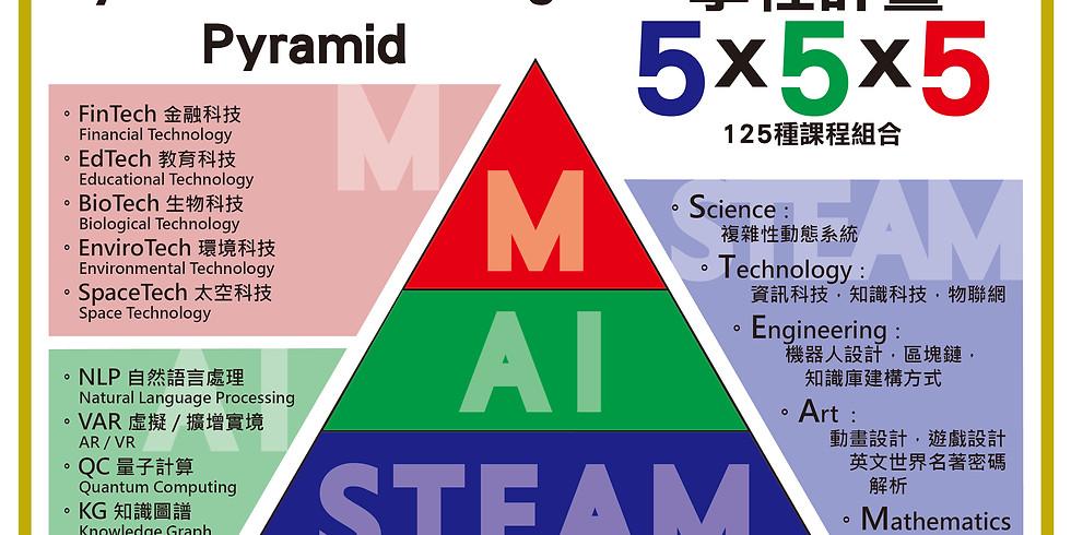 5x5x5 學程計畫 第三堂課 9月21日星期六