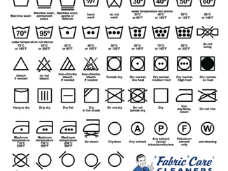 Translating your tags: Making sense of laundry care symbols