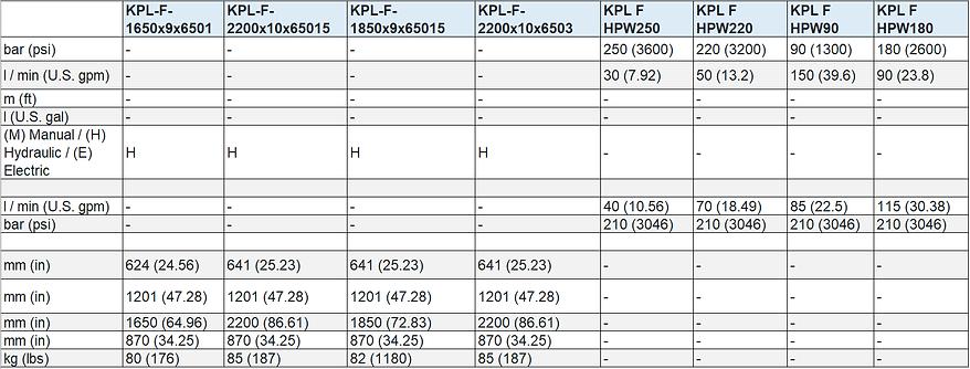 KPL Datasheet 2.png