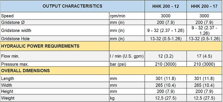 HHK Hydraulic Grinder.png