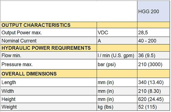 HGG Datasheet New.png