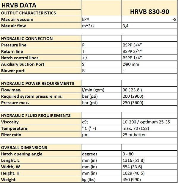 HRVB Hydraulic Recycling Vacuum Bucket.p