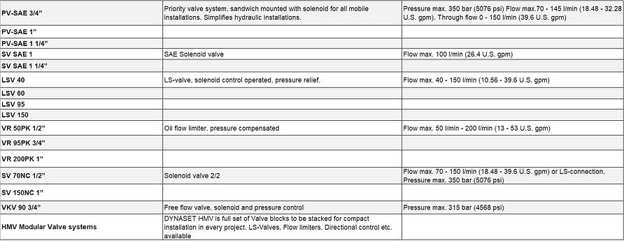 Installation Valves Datasheet.png