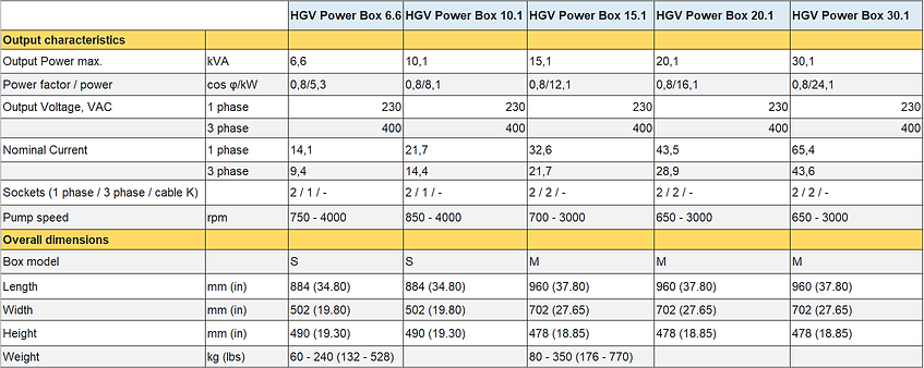 Power Box datasheet new.png