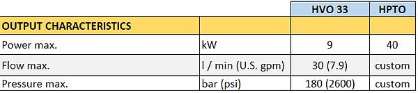 HPTO Data sheet.png