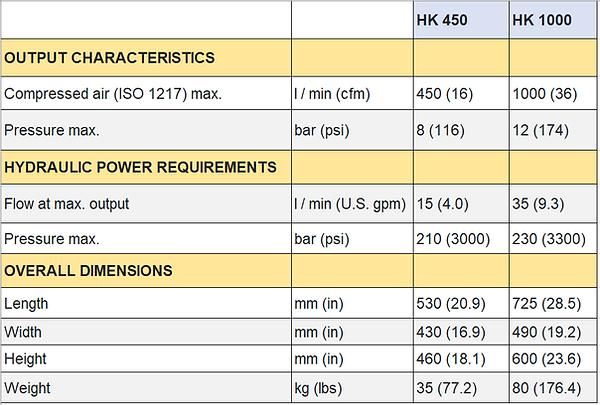 HK Datasheet New.png