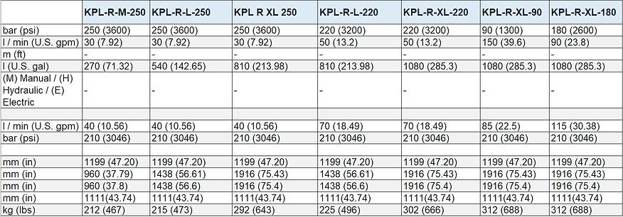 KPL Datasheet 3.png