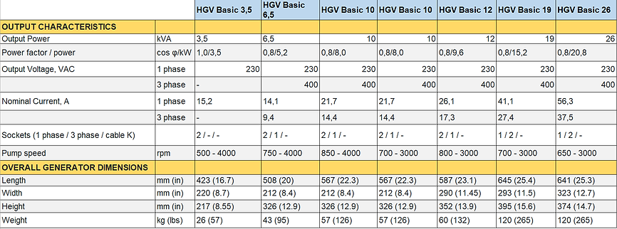 HGV Updated Datasheet.png