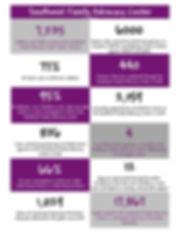 Open House Stats.jpg