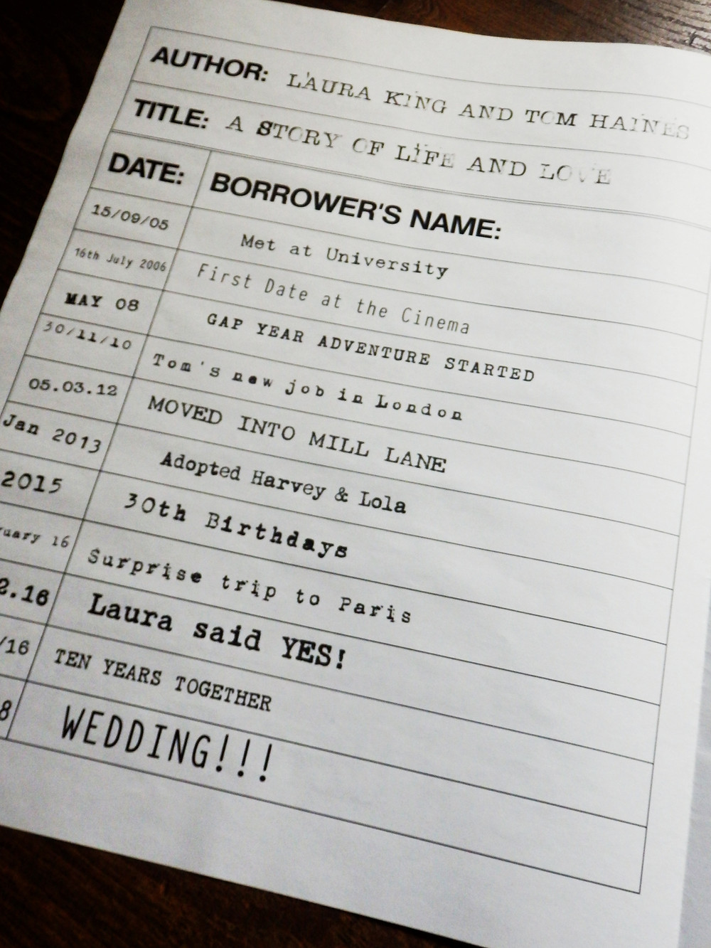 Library themed Wedding Stationery Newspaper