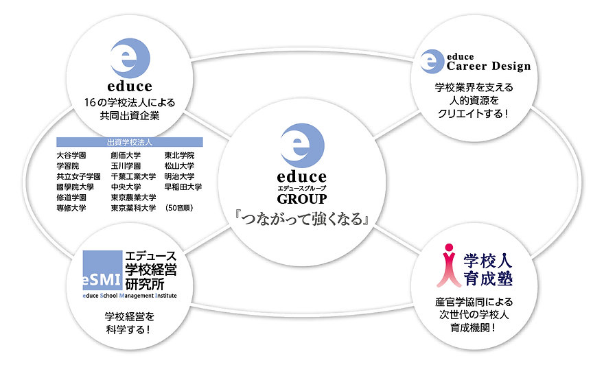 educe-group_横.jpg