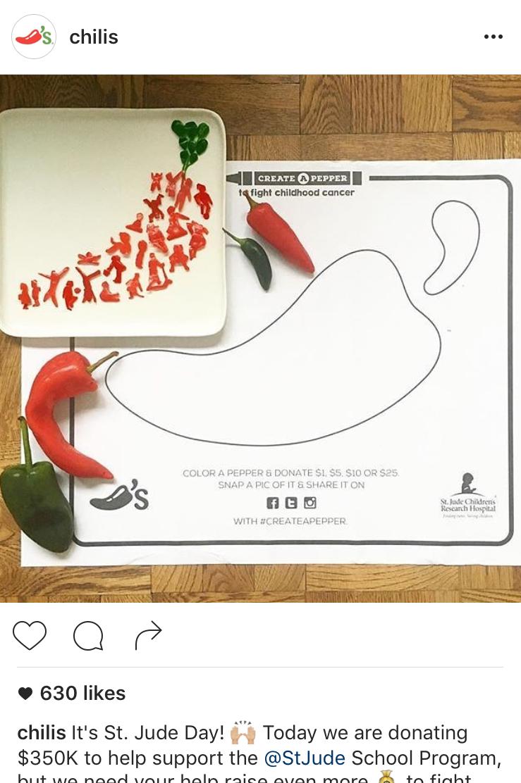 """""""Create a Pepper"""" Campaign"""