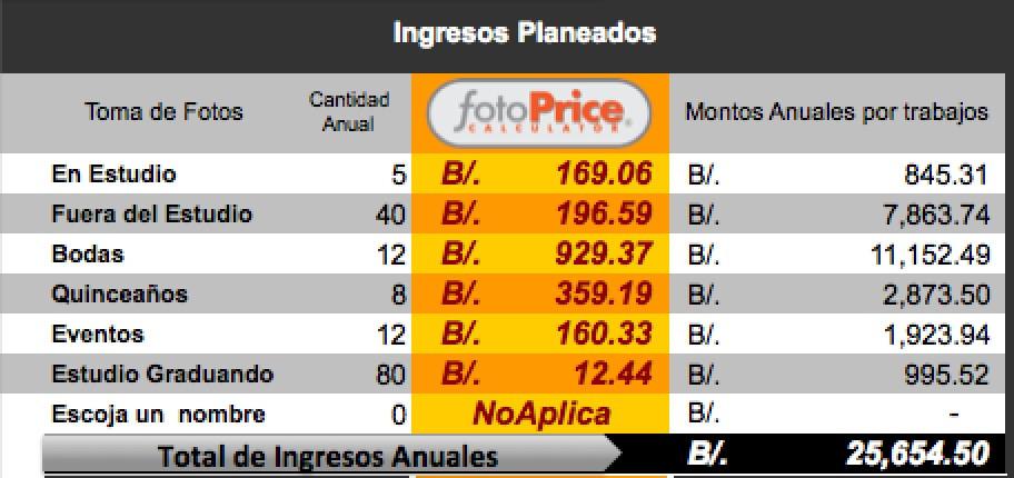 Precios se calculan en la cantidad de Ingresos que hay que generar para que puedan  pagarse los Egresos y la Utilidad.