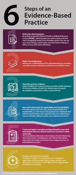 AMT Blog Infographic