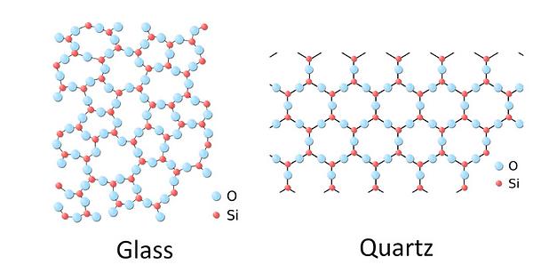 glass and quartz molecular sturcture.png
