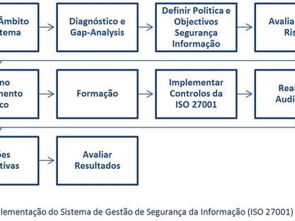 Implementação e Certificação de um SGSI ISO 27001. Parte 3 - Certificação