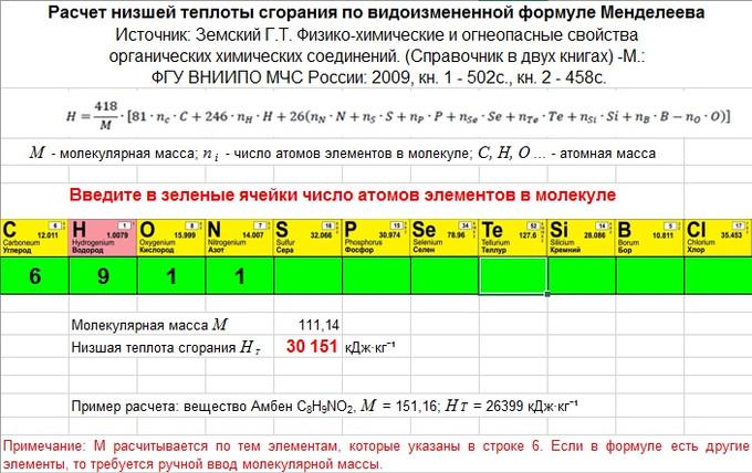 Программа для расчета низшей теплоты сгорания по формуле Менделеева