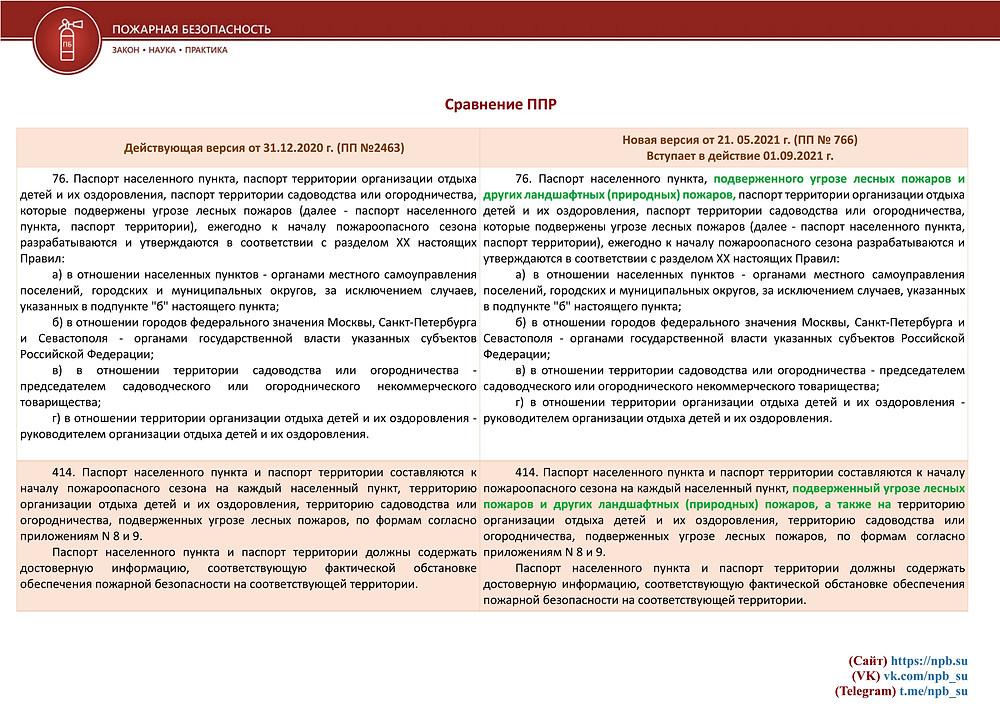 sravnenie-ppr-766-i-dejstvuyushchej-redakciej