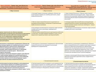Сравнение нового и старого проектов по обучению мерам пожарной безопасности
