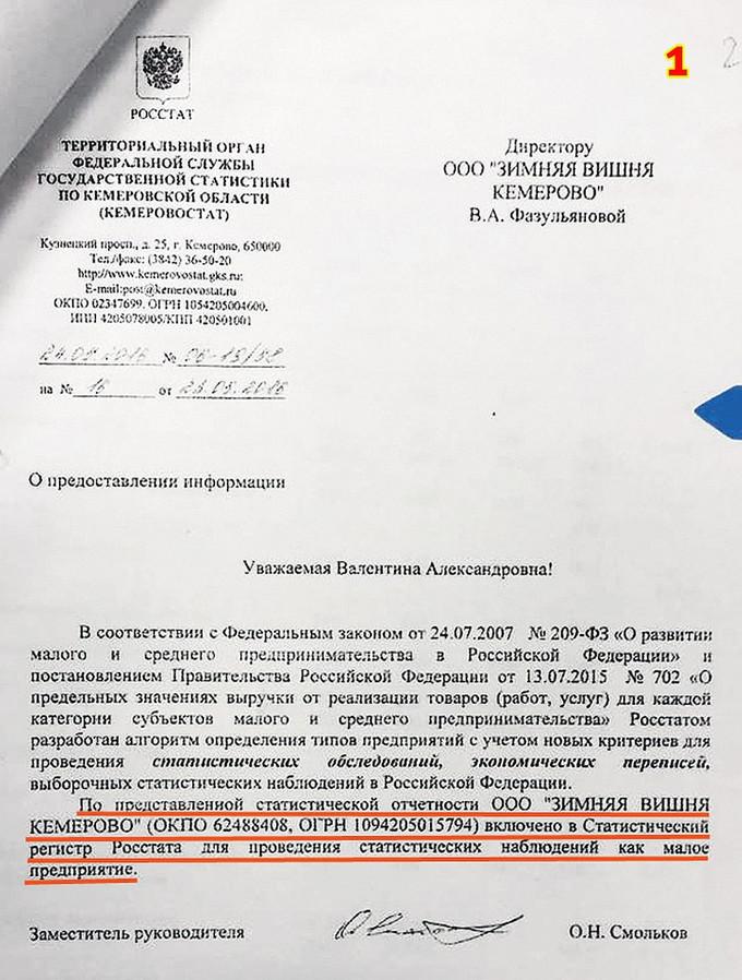 """Документы о проверке ТРЦ """"Зимняя вишня"""" государственным пожарным надзором в 2016 году"""