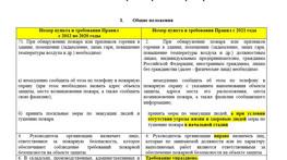 Сравнение ППР 2012 и ППР 2020