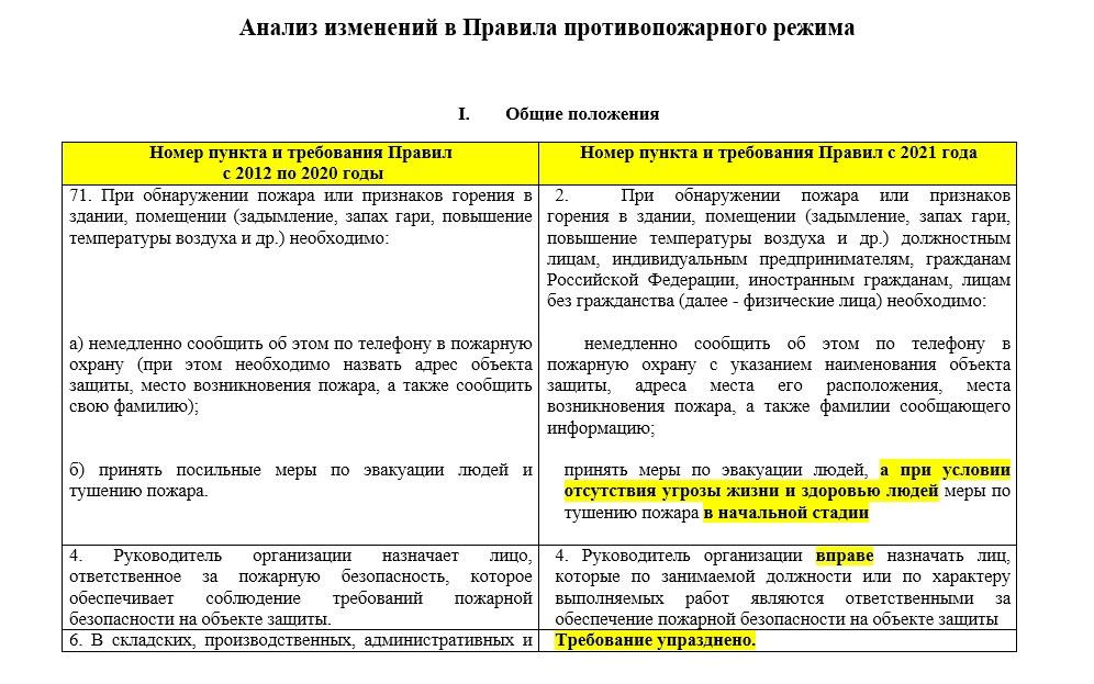 sravnenie-ppr-2012-i-ppr-2020