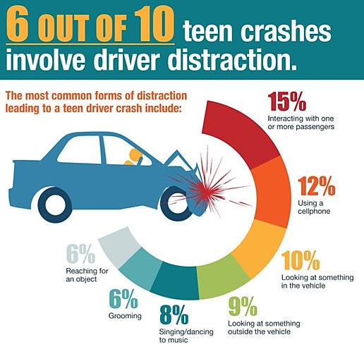 Teens-Crash-Causation-768x768_edited.jpg