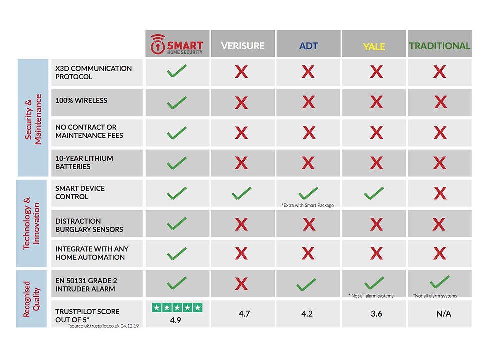 Comparison Chart.jpg