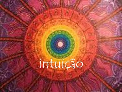 Como usar a intuição