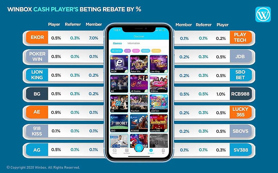 Winbox Online Casino Agent Marketing.web