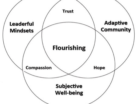 Flourishing Update - January 8, 2020