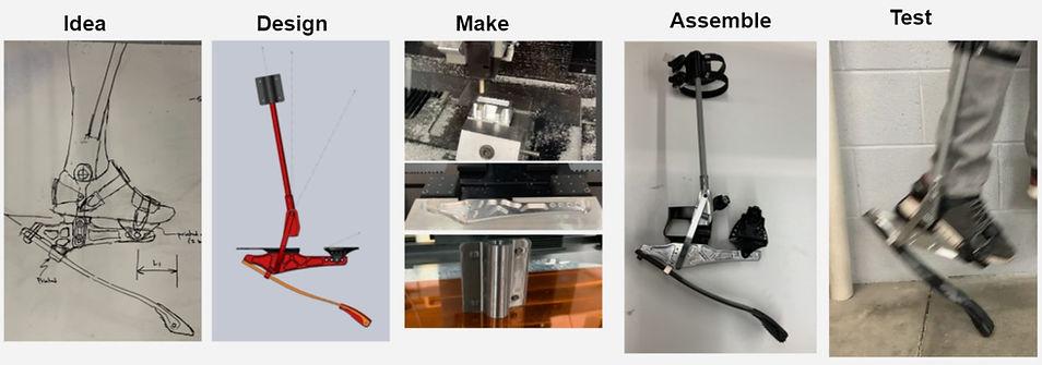 Proto Process.jpg
