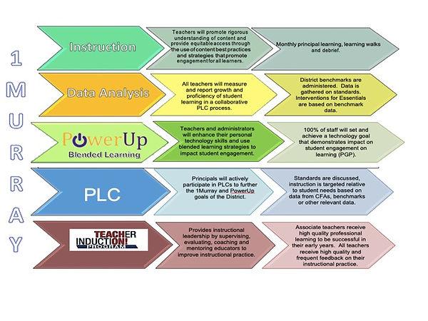 Leadership Arrows.jpg