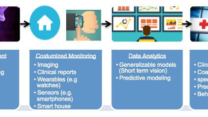 Multi-source Data Integration for Precision Health and Disease Prediction