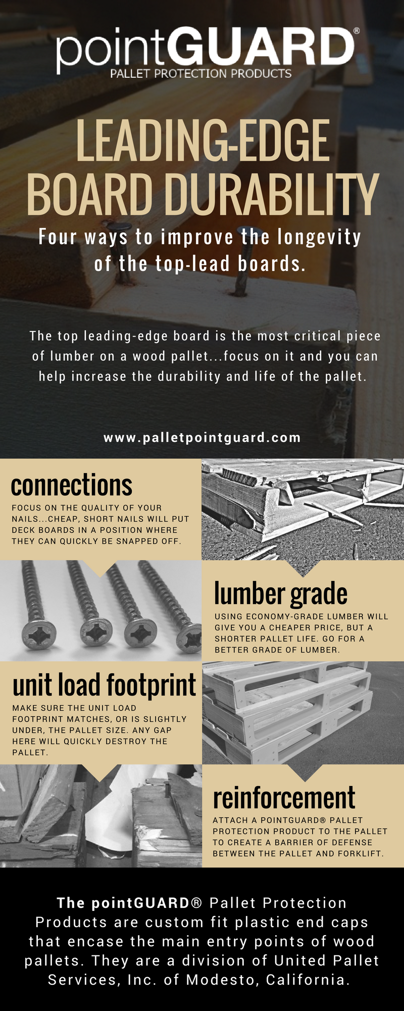 Top lead board durability infographic