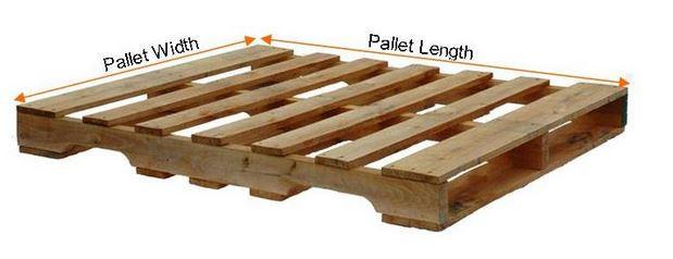 Pallet Length & Width Visual
