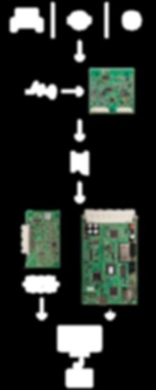 SDTXD-2 64-Kanal Datensender über Videosignal