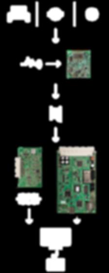 SDTXD-1 Daten über Videosignal