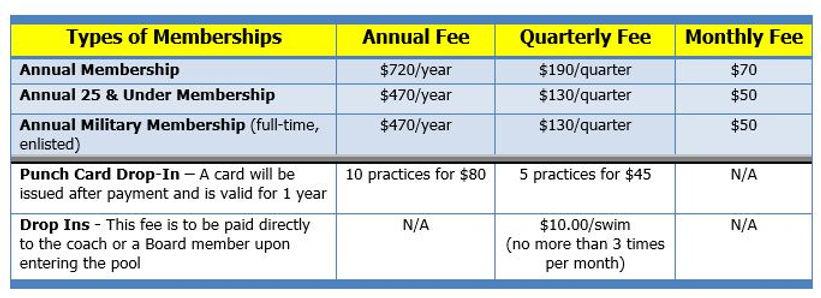 new fees.JPG