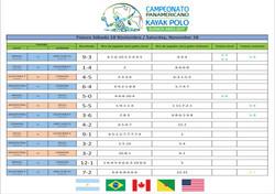 Sábado - Panamericano Kayak Polo