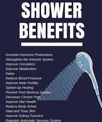 The Power of A Cold Shower