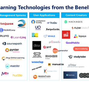Learning Technologies from the Benelux