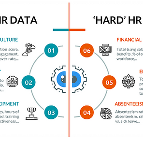 3 Take-aways to use Data for HR Success