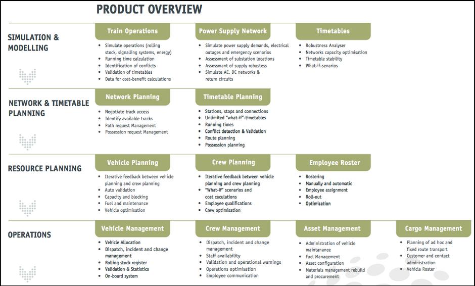 Software Product Descriptions 1