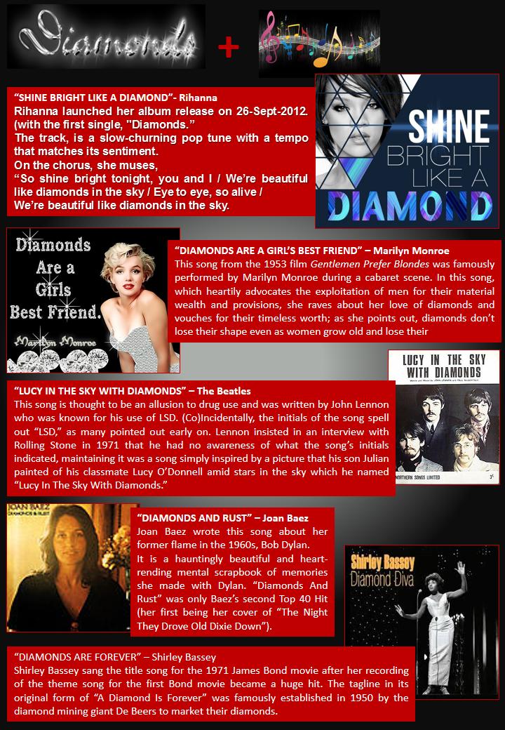 Diamonds in Fashion-Music-Cinema