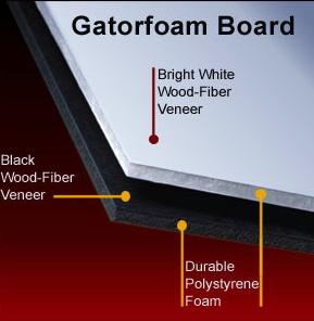 Gator board foam white or black