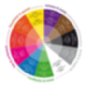 Color theory emotions wheel