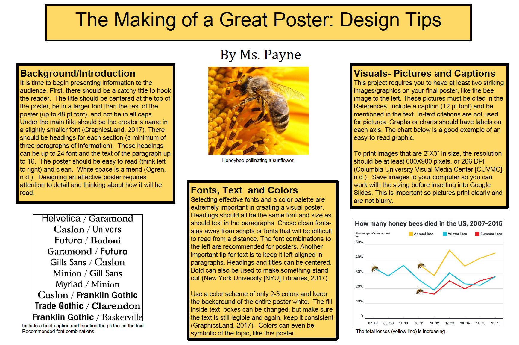 Scientific Conference Poster Prints