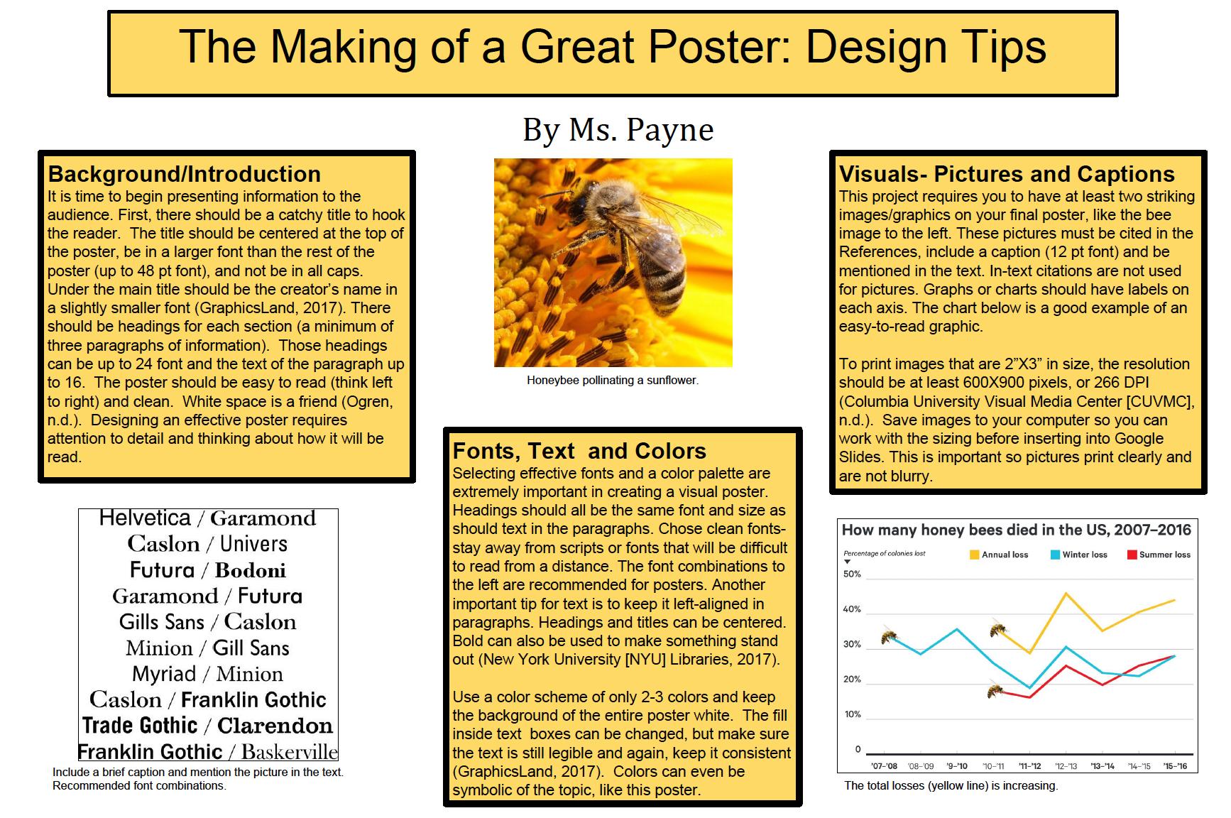 Scientific Conference Poster Prints